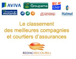 Classement assurances
